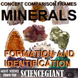 Concept Comparison Frame - Investigating Minerals