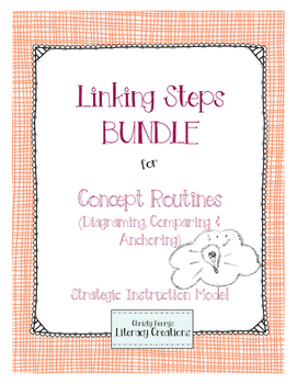 Strategic Instruction Model Bundle - Linking Steps for Teaching Concepts