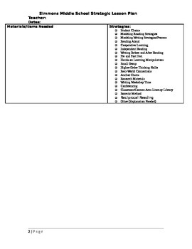 Strategic Lesson Plan Template