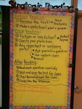 Strategic Reader Bulletin Board