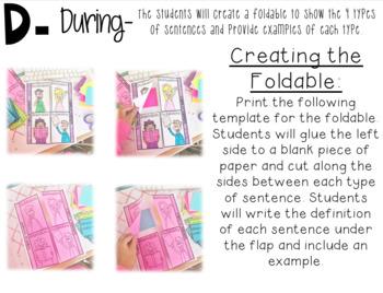 Strategic Teaching Lesson: 4 Types of Sentences