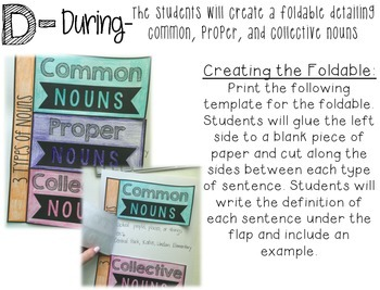 Strategic Teaching Lesson: Common, Proper, and Collective Nouns