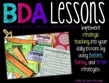 Strategic Teaching Lesson: Simple, Compound, Complex Sentences