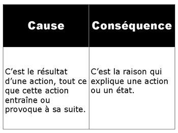 Stratégie de lecture - CAUSE et CONSÉQUENCE (FRENCH FSL FLE)