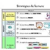 Stratégies de lecture 1er, 2e et 3e cycle