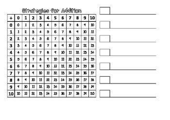 Strategies for Addition Chart
