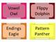 Strategies for Decoding Multisyllabic Words