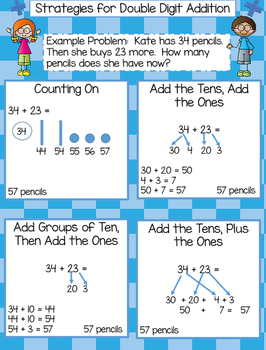 Strategies for Double Digit Addition and Subtraction Resource Printables