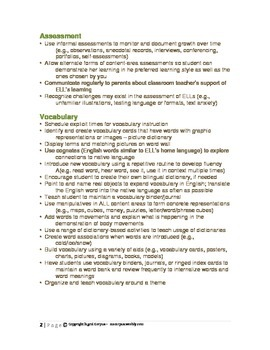 Strategies for ELLs K-2