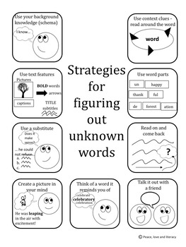 Strategies for Figuring Out Unknown Words Chart
