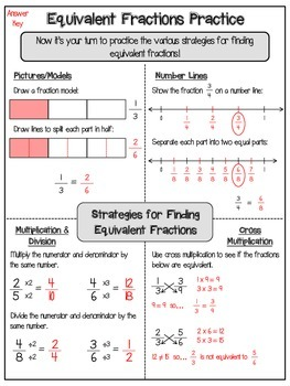 Strategies for Finding Equivalent Fractions