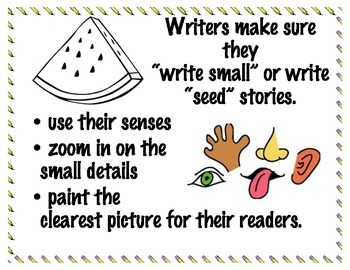 Strategies for Generating Ideas to Write About