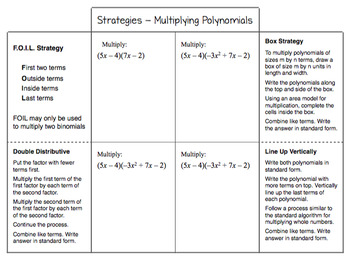Strategies for Multiplying Polynomials Foldable
