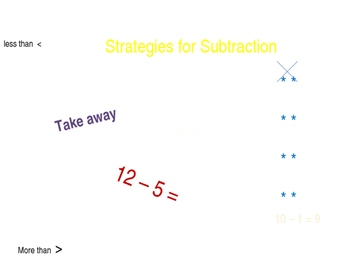 Strategies for Subtraction