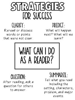 Strategies for Successful Reader Anchor Chart
