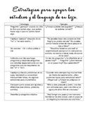 Language Strategies for Supporting the Common Core SPANISH/ENGLISH