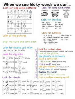 Strategies for Tricky Words Anchor Chart