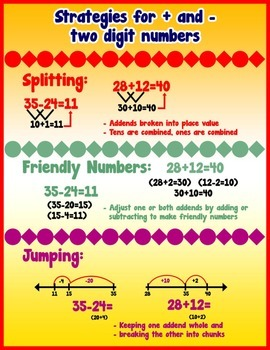 Two Digit Addition & Subtraction