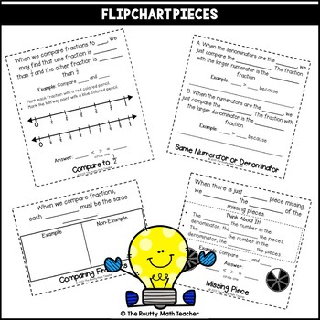 Comparing Fractions Strategies Flipchart