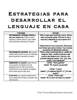 Strategies to Help Develop Language/Estrategias Para Desarrollar Lenguaje