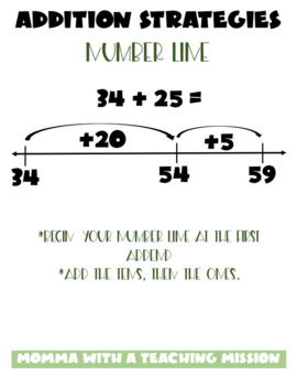 Strategies to solve Addition 2.NBT.5