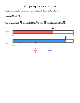 Strategies to use when Comparing Fractions