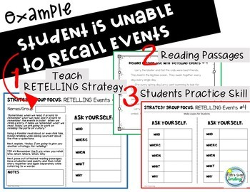 Strategy Groups Lessons 1st Grade BUNDLE Including Reading Passages