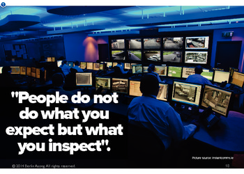 Strategy Performance Monitoring