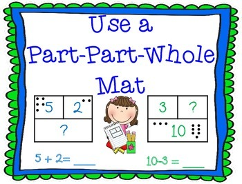 Strategy Posters for Addition and Subtraction