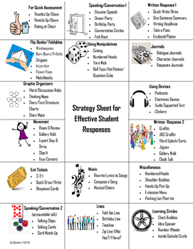Strategy Sheet for Effective Student Responses