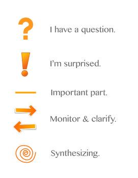 Strategy Symbols for Thinking Aloud