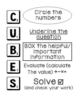 Strategy for Solving Word Problems in Context (CUBES)