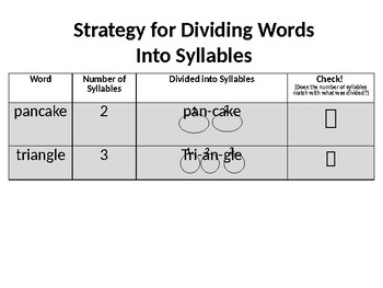 Strategy for Syllabication