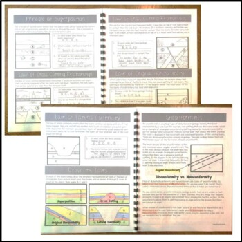 Stratigraphy Student Workbook