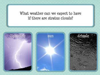 Stratus Clouds Interactive E-Book and Games for Smartboard