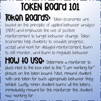 Strawberry Token Board! (Token Economy System)