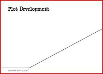 """Stray"" Plot Development Activity"