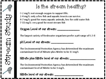 Stream Study Response Sheet- Macro invertebrates, chemical testing