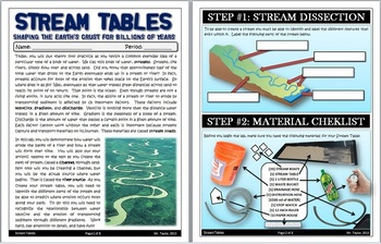 Stream Tables
