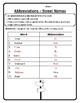 Street Abbreviations Worksheet Road Abbreviations Street Names Abbreviations #1