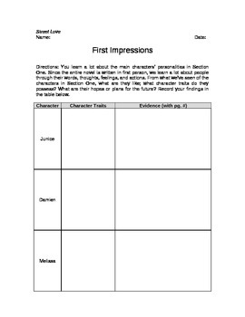 Street Love First Impressions Graphic Organizer