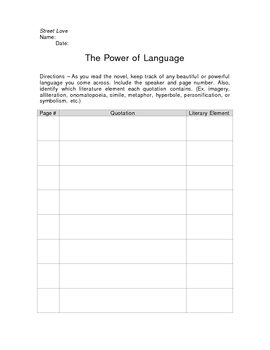 Street Love Power of Language Graphic Organizer