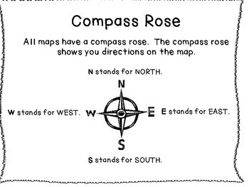 Map Skills with Compass Rose and Map Key
