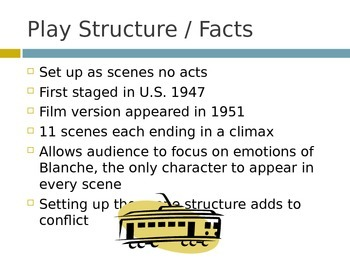Streetcar Named Desire Intro -- PreReading Info