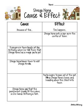 Strega Nona Cause & Effect