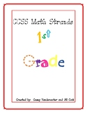 Common Core Math: Repeated Practice in 1st Grade Math Standards