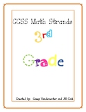 Common Core Math: Repeated Practice in 3rd Grade Math Standards