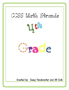 Common Core Math: Repeated Practice in 4th Grade Math Standards