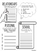 Strengths Exploration Worksheet