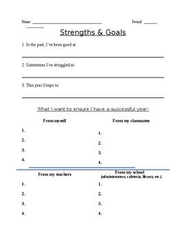 Strengths & Goals
